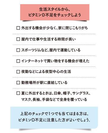 bitamin_d_chart_02.png