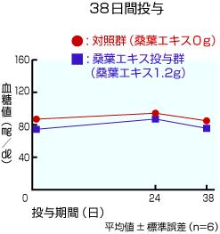 hinketsu_chat_01.png