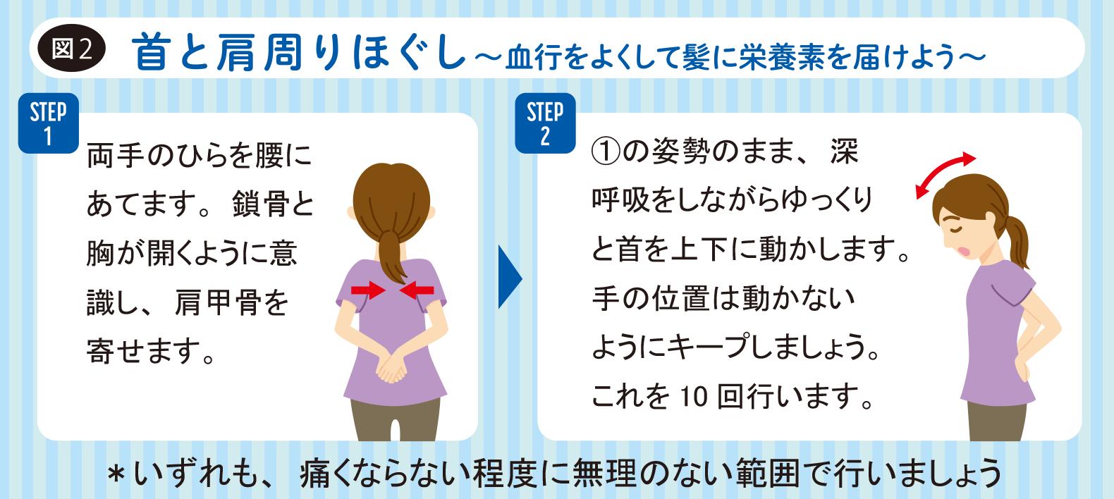 図2 首と肩周りほぐし(月刊みすみ2018年9月号流用)